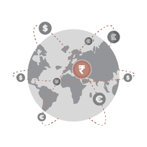 Transfer Pricing: Doing Business in India